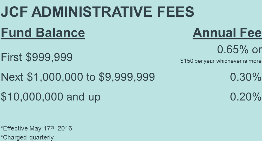 JCF May Fees
